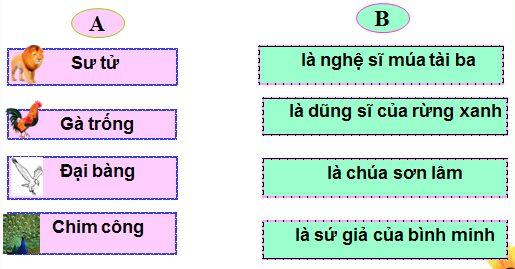 Luyện từ và câu 4 Tuần 24 trang 61 Vị ngữ trong câu kể Ai là gì?