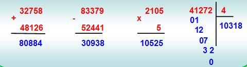 Giải Vở bài tập Toán 4 bài 2 Trang 4   Ôn tập các số đến 100 000