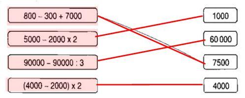 Giải Vở bài tập Toán 4 Bài 3 Trang 5 | Ôn tập các số đến 100 000 (tiếp theo)