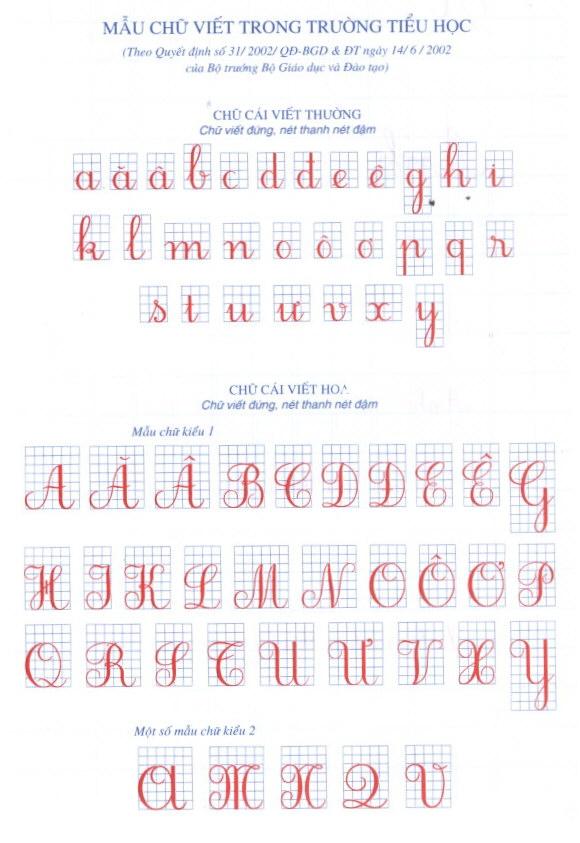 Mẫu chữ cái viết thường nét thanh nét đậm
